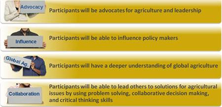 VALOR Program Objectives